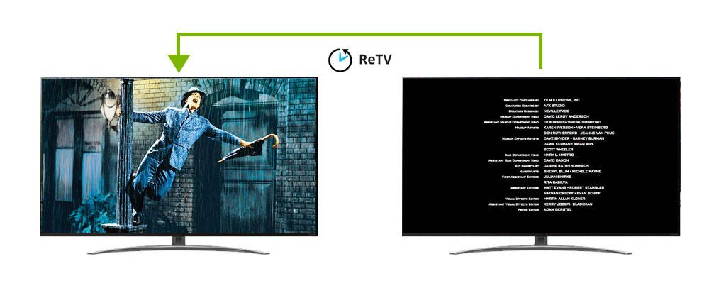 Jak działa ReTV?